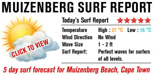 Muizenberg Surf Report